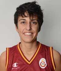 Galatasaray kadın basketbol takımı kadro - Alba Torrens