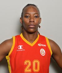 Galatasaray kadın basketbol takımı kadro - Sancho Lyttle