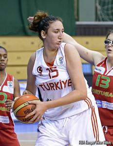 İnci Güçlü FIBA röportajı