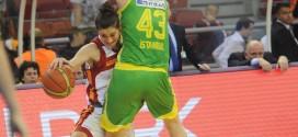 Galatasaray Odeabank Ligde İlk Kaybını Verdi