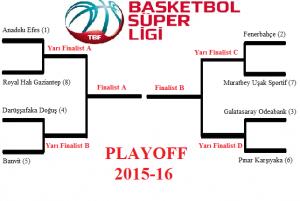 playoff-tree-8